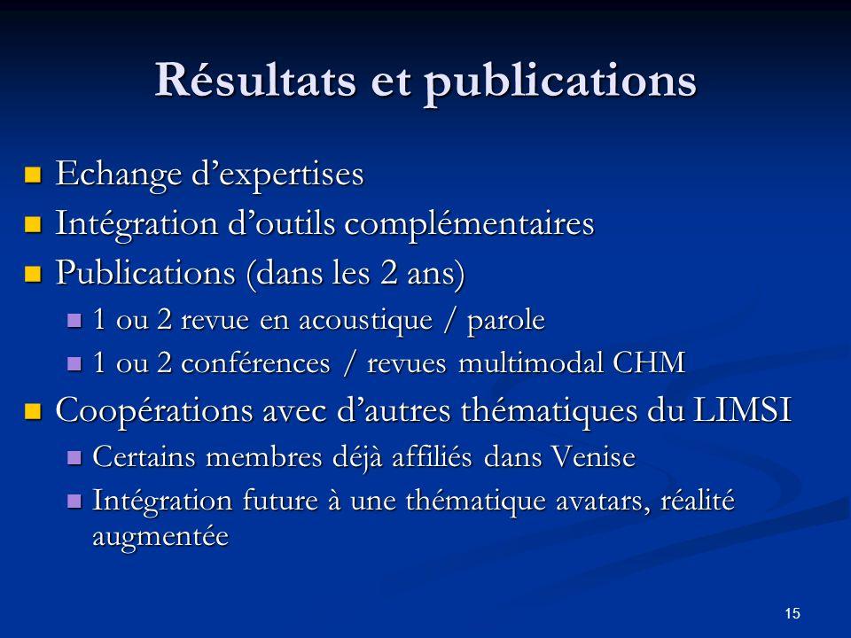 Résultats et publications