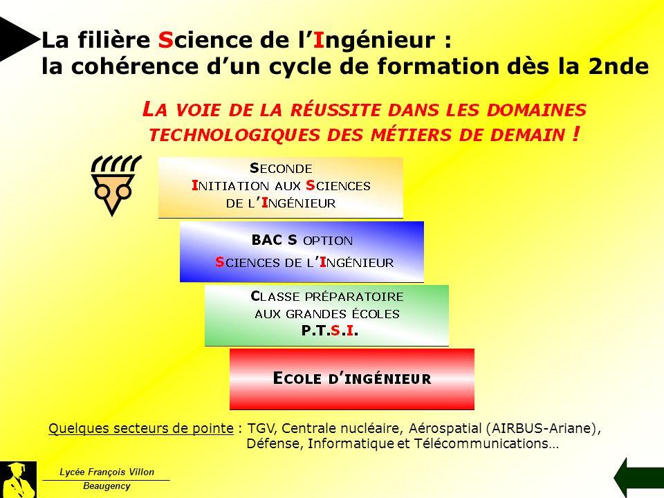 La filière Science de l'Ingénieur : la cohérence d'un cycle de formation dès la 2nde