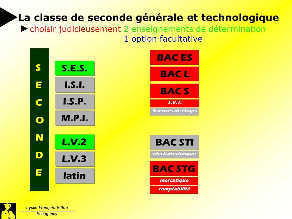 La classe de seconde générale et technologique