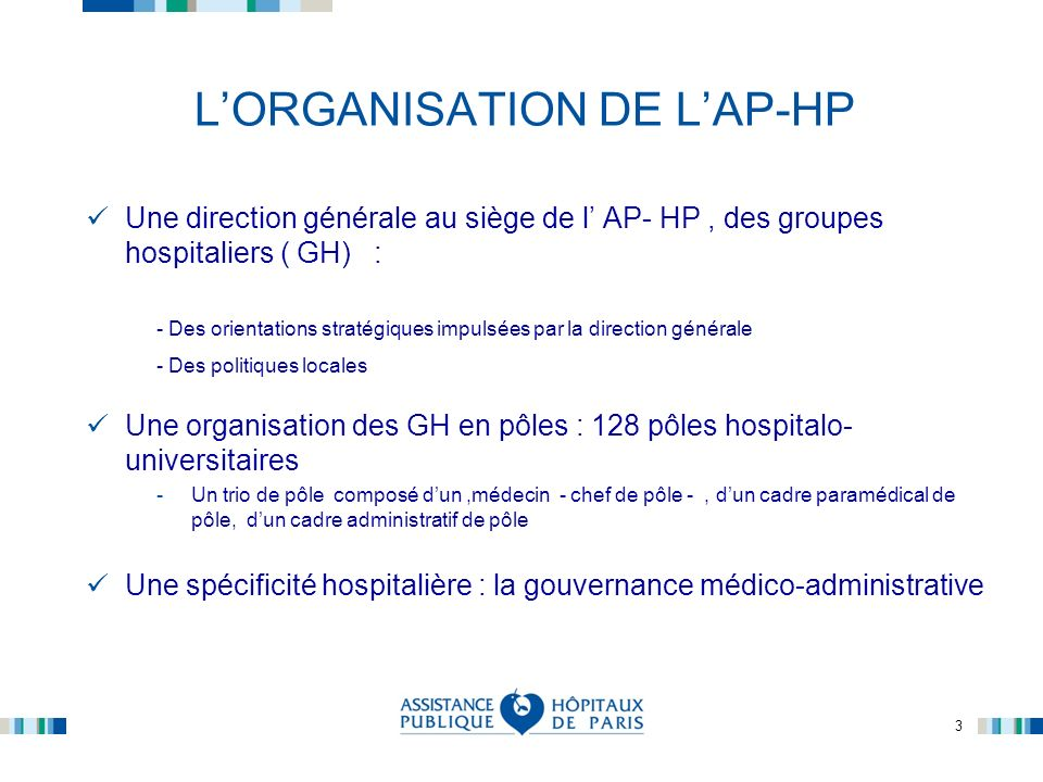 L'ORGANISATION DE L'AP-HP