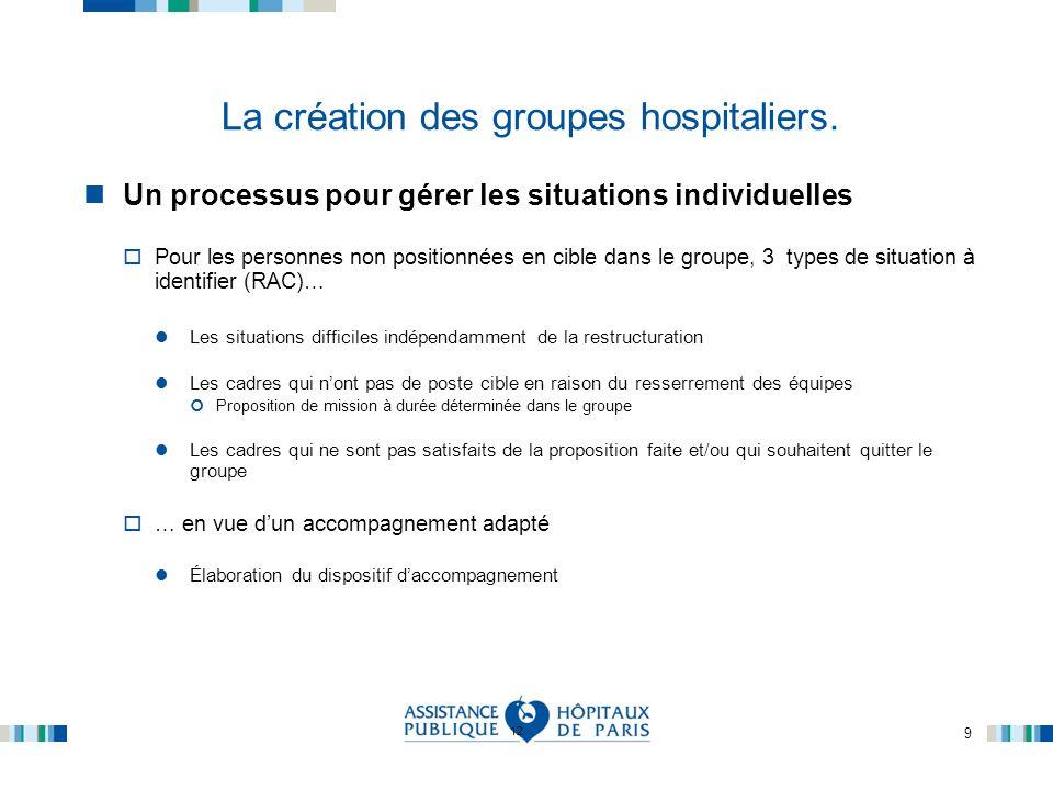 La création des groupes hospitaliers.
