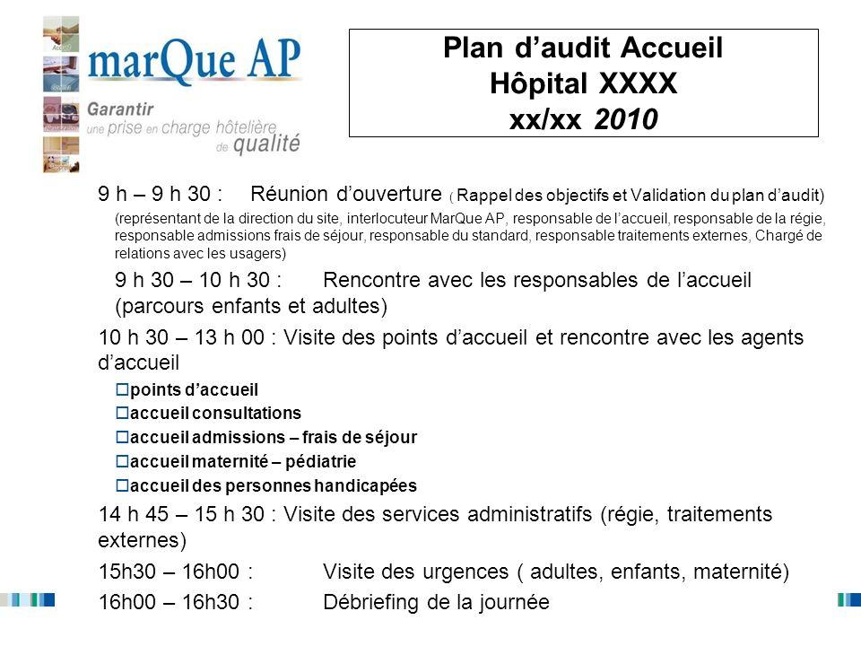 Plan d'audit Accueil Hôpital XXXX xx/xx 2010