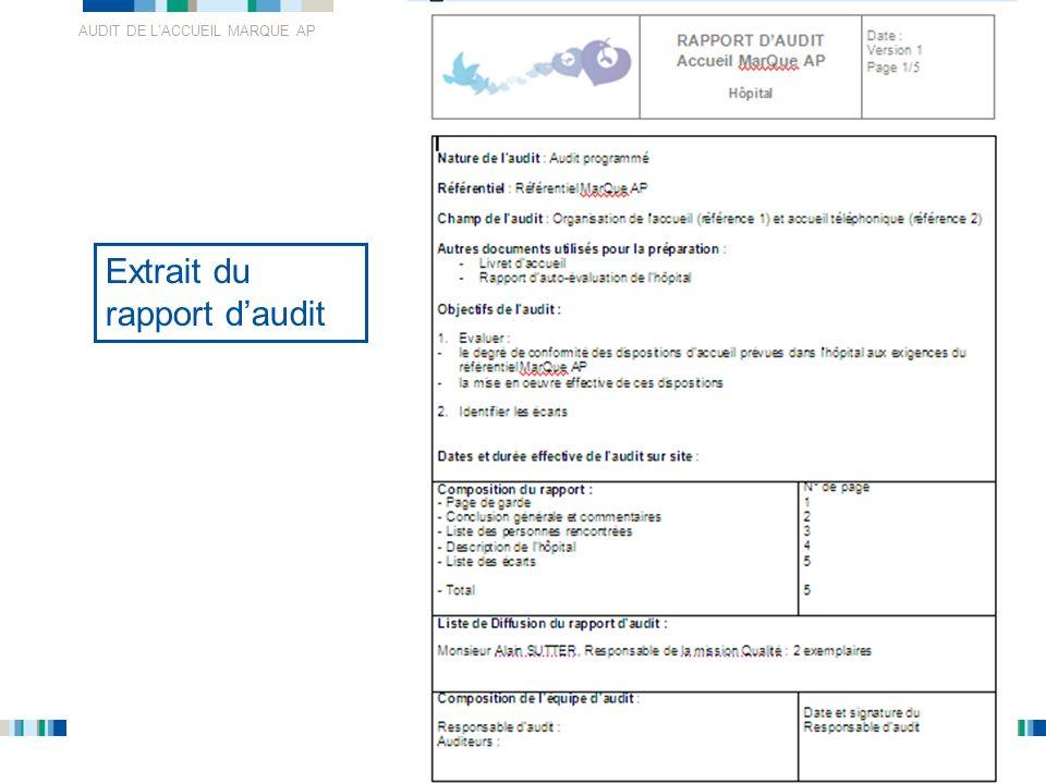 Extrait du rapport d'audit