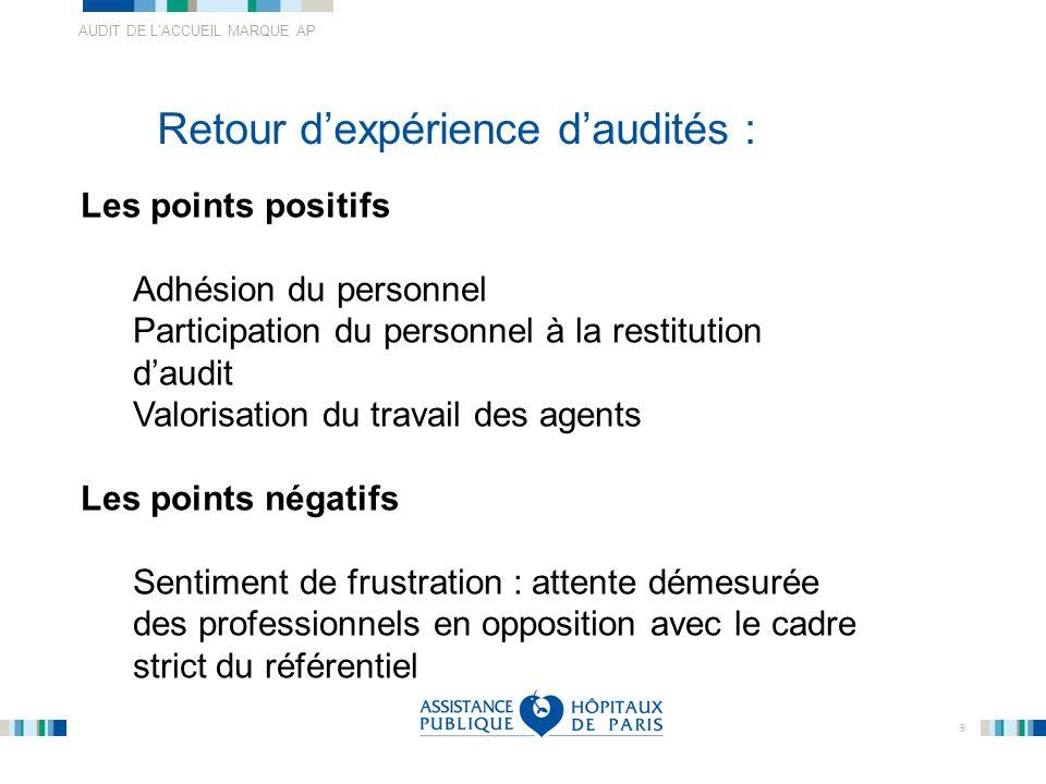 Retour d'expérience d'audités :