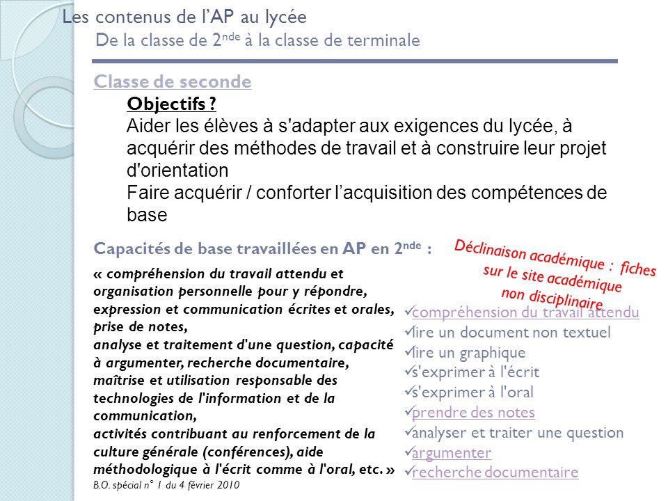 Déclinaison académique : fiches sur le site académique