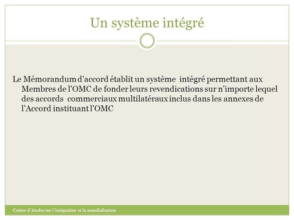 Un système intégré