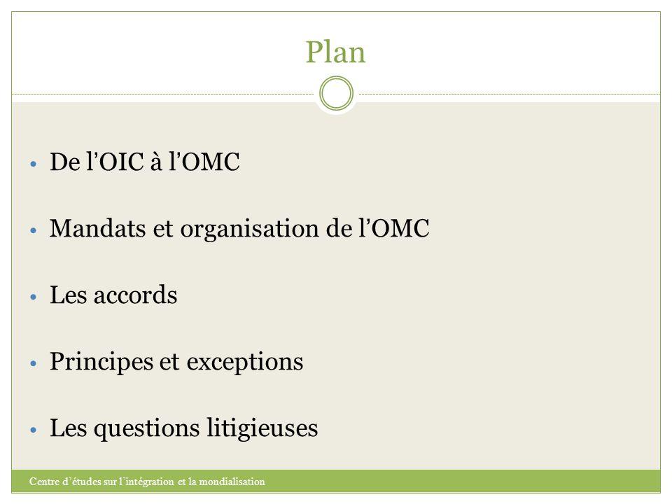 Plan De l'OIC à l'OMC Mandats et organisation de l'OMC Les accords