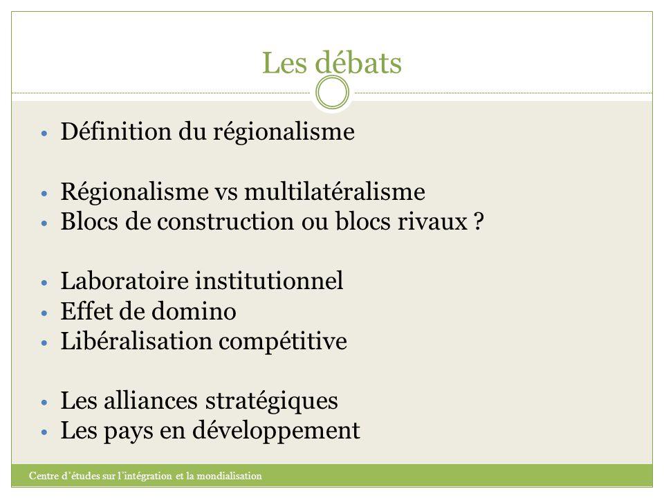 Les débats Définition du régionalisme Régionalisme vs multilatéralisme