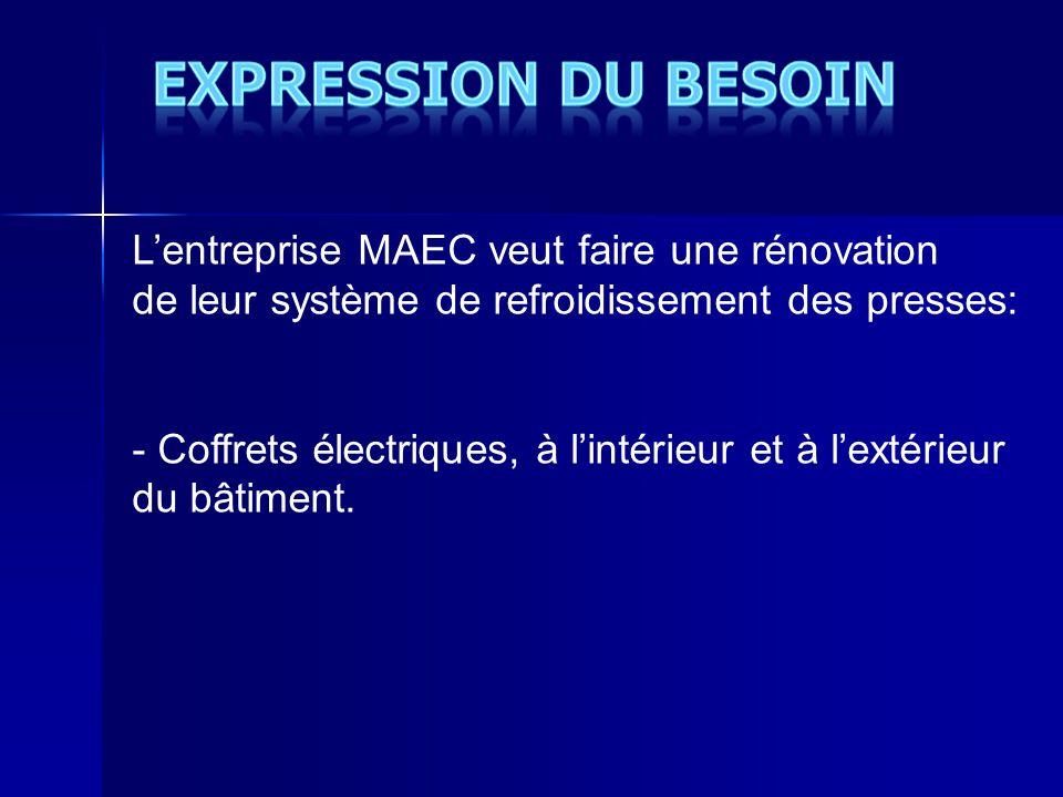 L'entreprise MAEC veut faire une rénovation