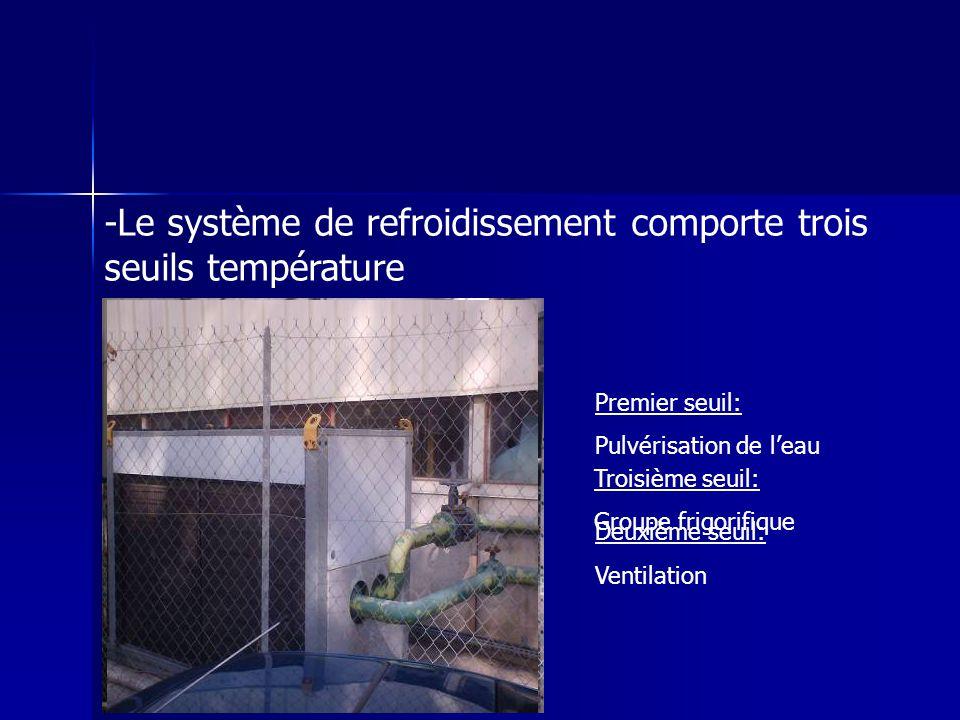 -Le système de refroidissement comporte trois seuils température