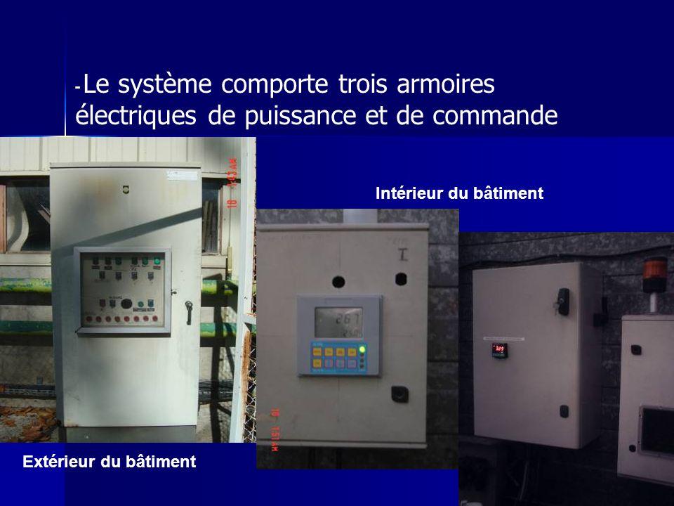 - Le système comporte trois armoires électriques de puissance et de commande