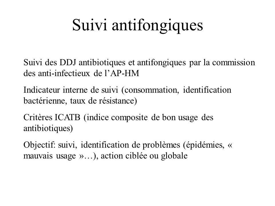 Suivi antifongiques Suivi des DDJ antibiotiques et antifongiques par la commission des anti-infectieux de l'AP-HM.