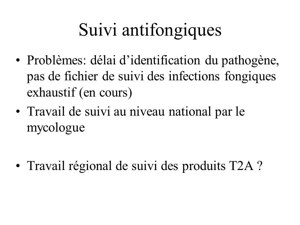 Suivi antifongiques Problèmes: délai d'identification du pathogène, pas de fichier de suivi des infections fongiques exhaustif (en cours)