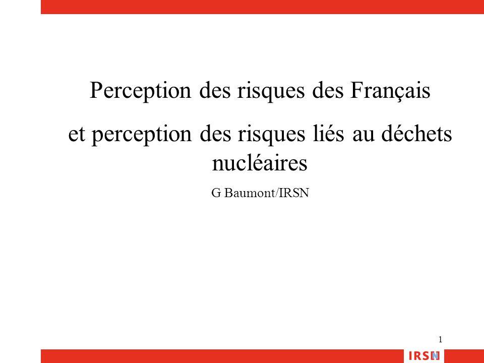 Perception des risques des Français