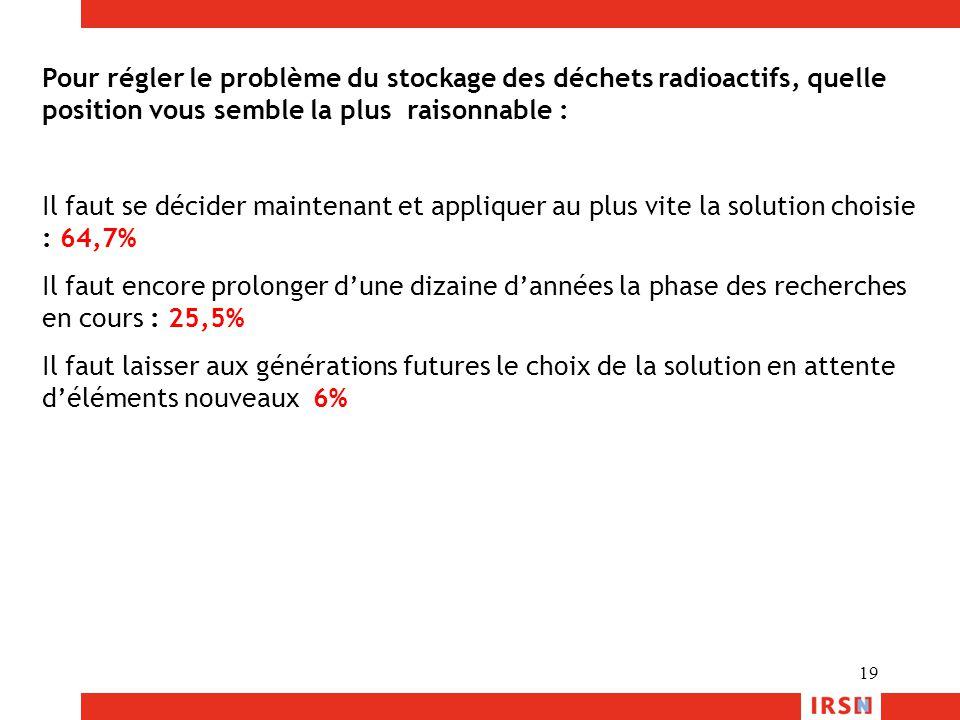 Pour régler le problème du stockage des déchets radioactifs, quelle position vous semble la plus raisonnable :