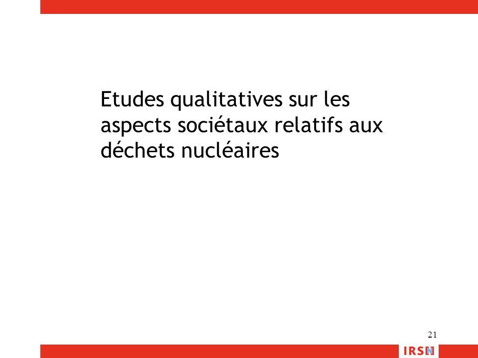 Etudes qualitatives sur les aspects sociétaux relatifs aux déchets nucléaires