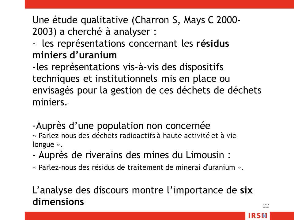 - les représentations concernant les résidus miniers d'uranium