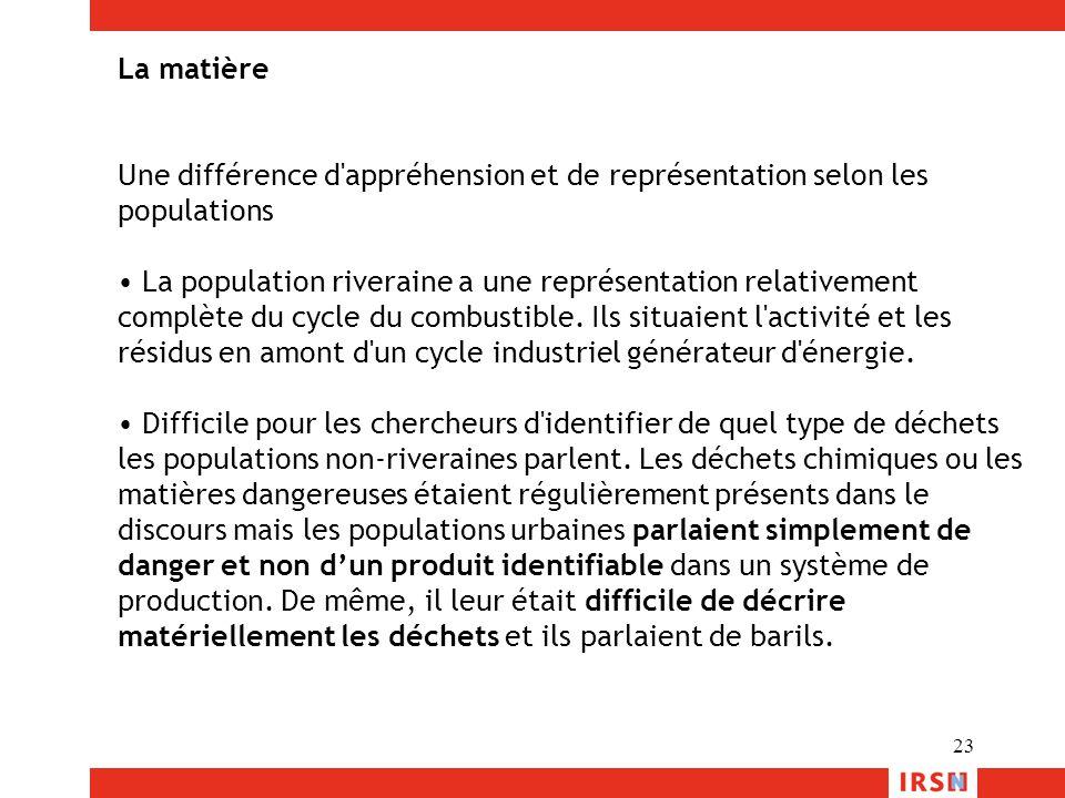 La matière Une différence d appréhension et de représentation selon les populations.