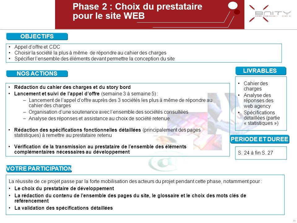 Phase 2 : Choix du prestataire pour le site WEB