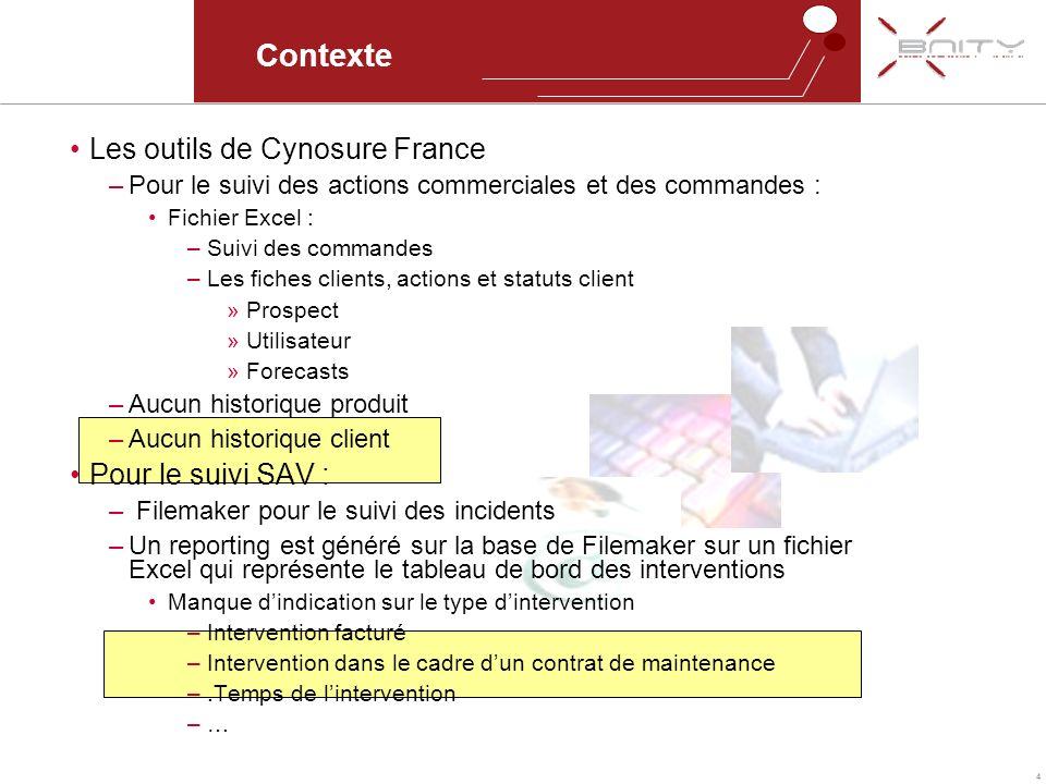 Contexte Les outils de Cynosure France Pour le suivi SAV :