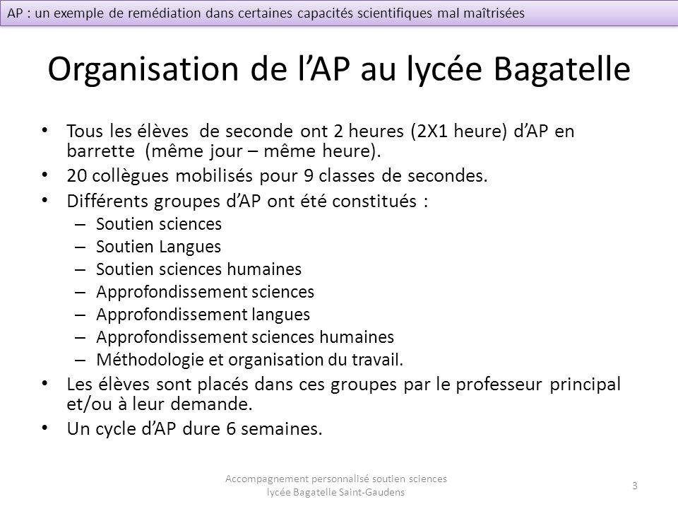 Organisation de l'AP au lycée Bagatelle