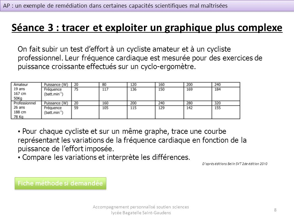 Séance 3 : tracer et exploiter un graphique plus complexe
