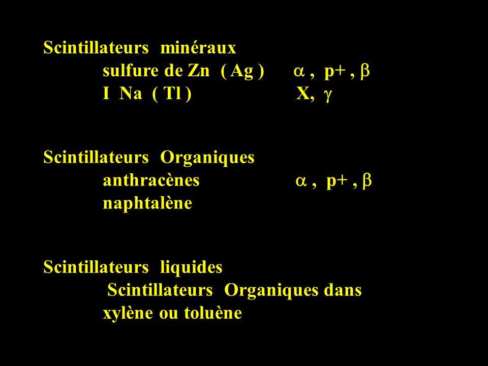 Scintillateurs minéraux