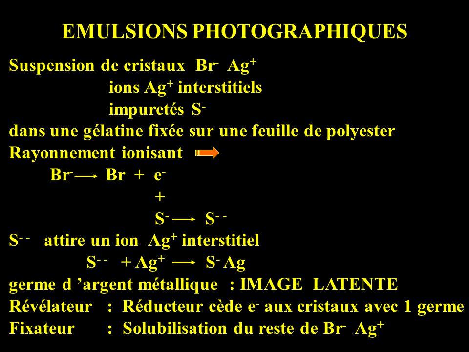 EMULSIONS PHOTOGRAPHIQUES