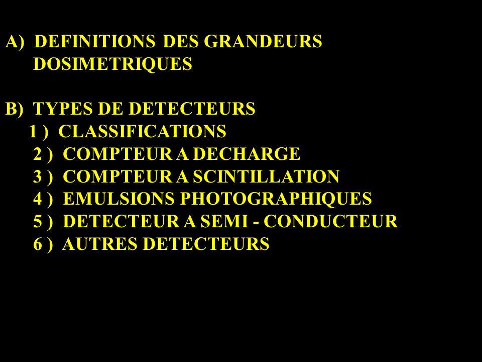 A) DEFINITIONS DES GRANDEURS