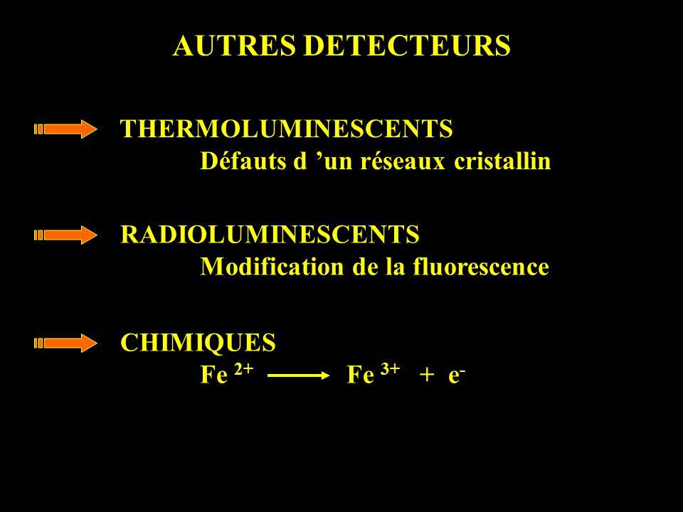 AUTRES DETECTEURS THERMOLUMINESCENTS Défauts d 'un réseaux cristallin
