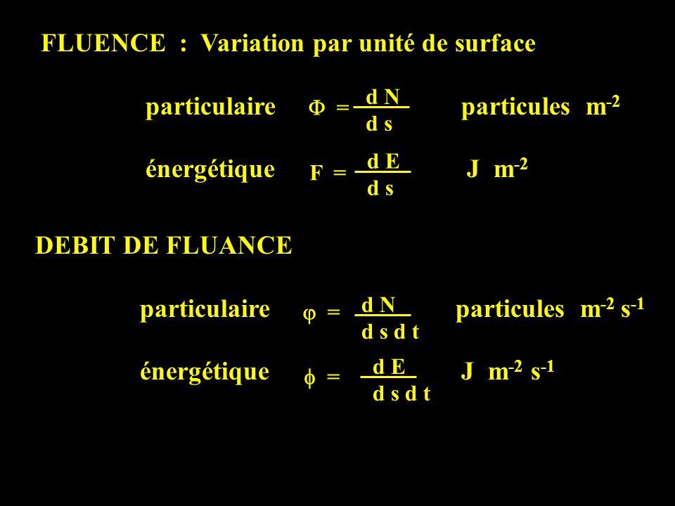 FLUENCE : Variation par unité de surface particulaire particules m-2