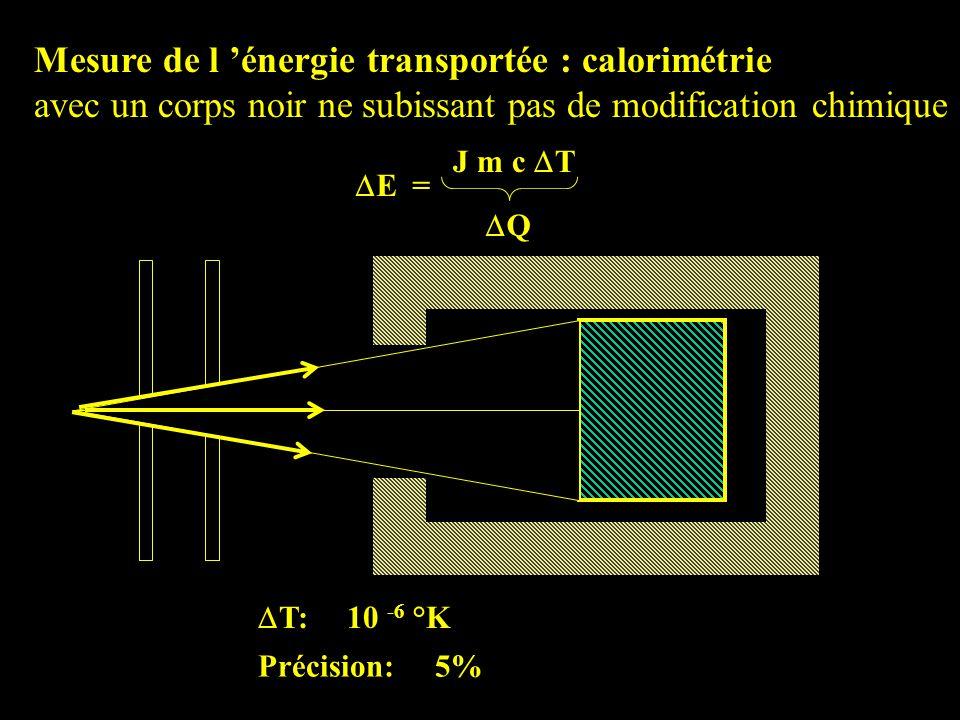 Mesure de l 'énergie transportée : calorimétrie