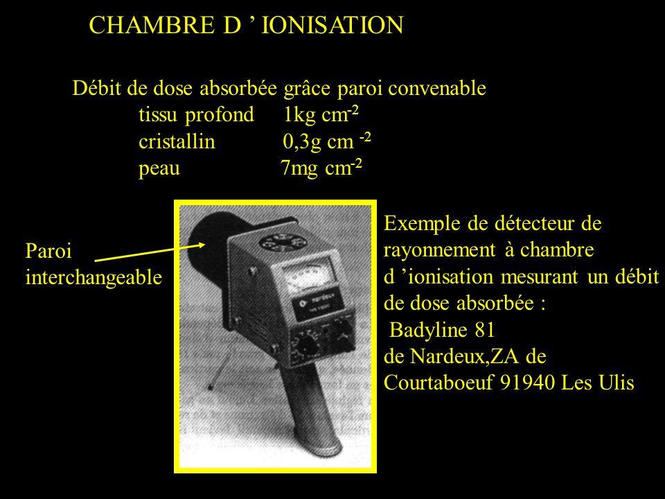 CHAMBRE D ' IONISATION Débit de dose absorbée grâce paroi convenable