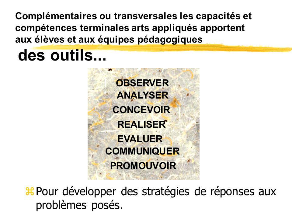 Pour développer des stratégies de réponses aux problèmes posés.