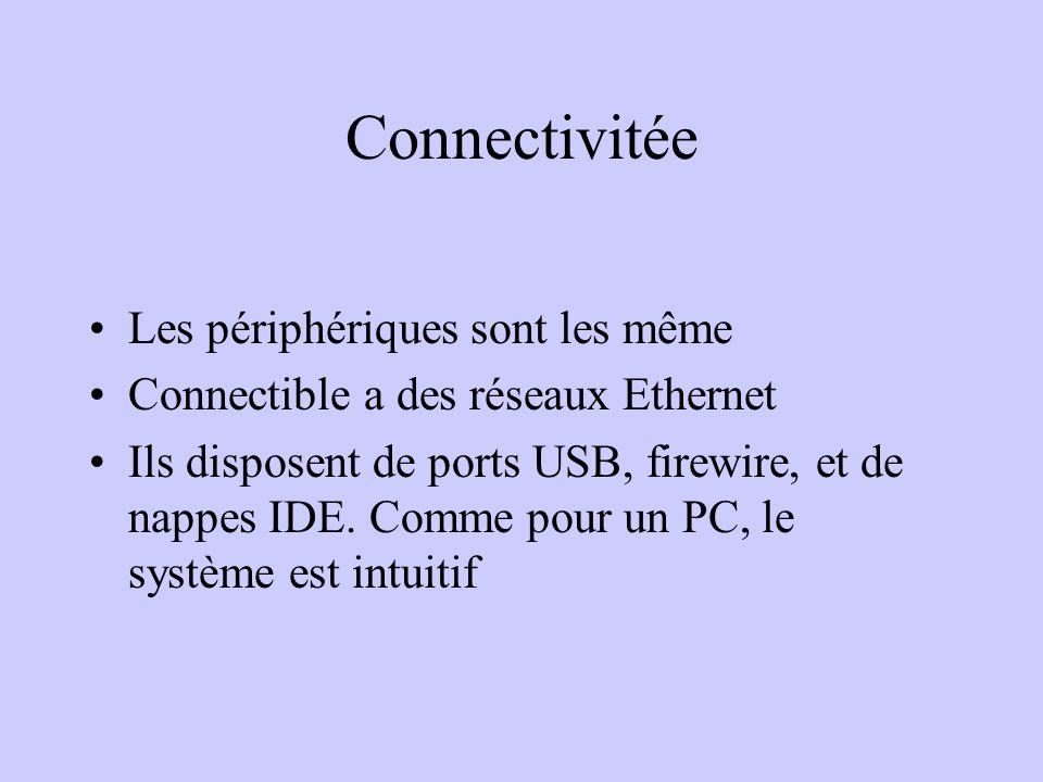 Connectivitée Les périphériques sont les même