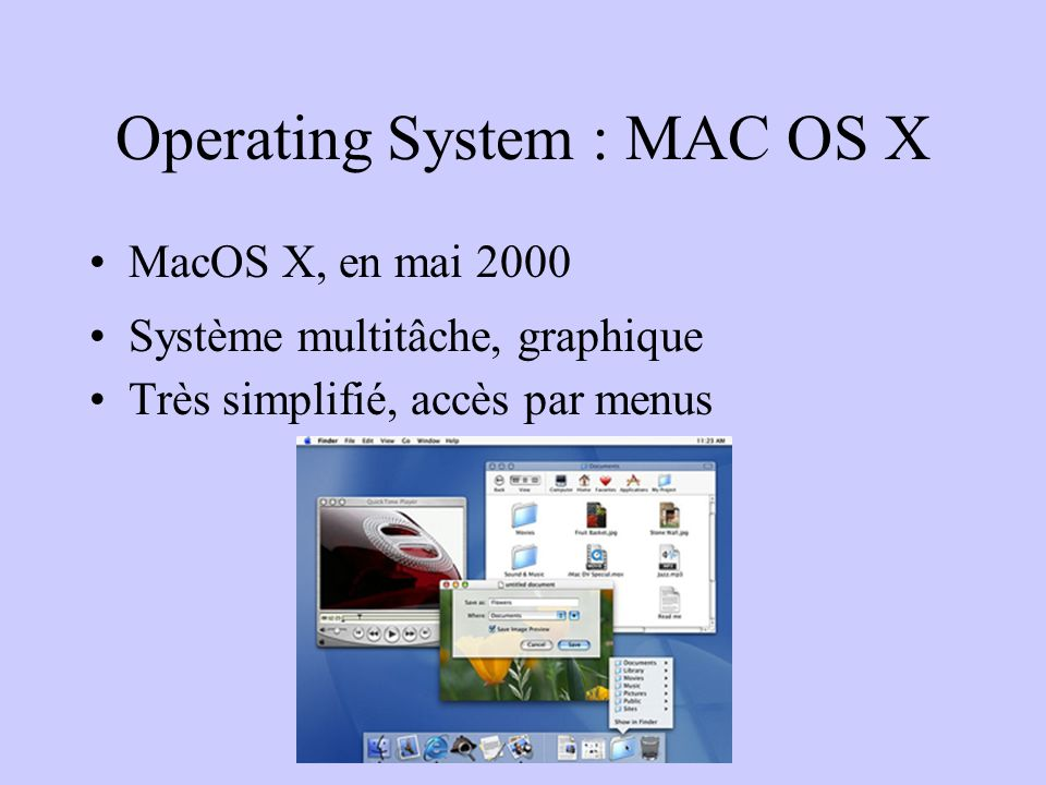 Operating System : MAC OS X