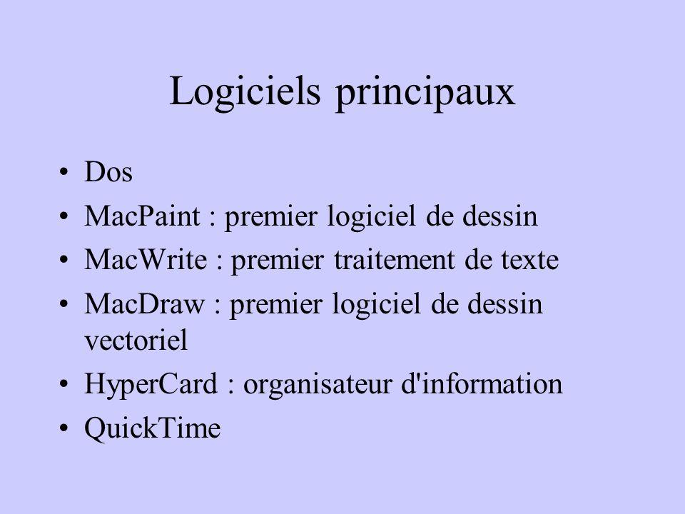 Logiciels principaux Dos MacPaint : premier logiciel de dessin