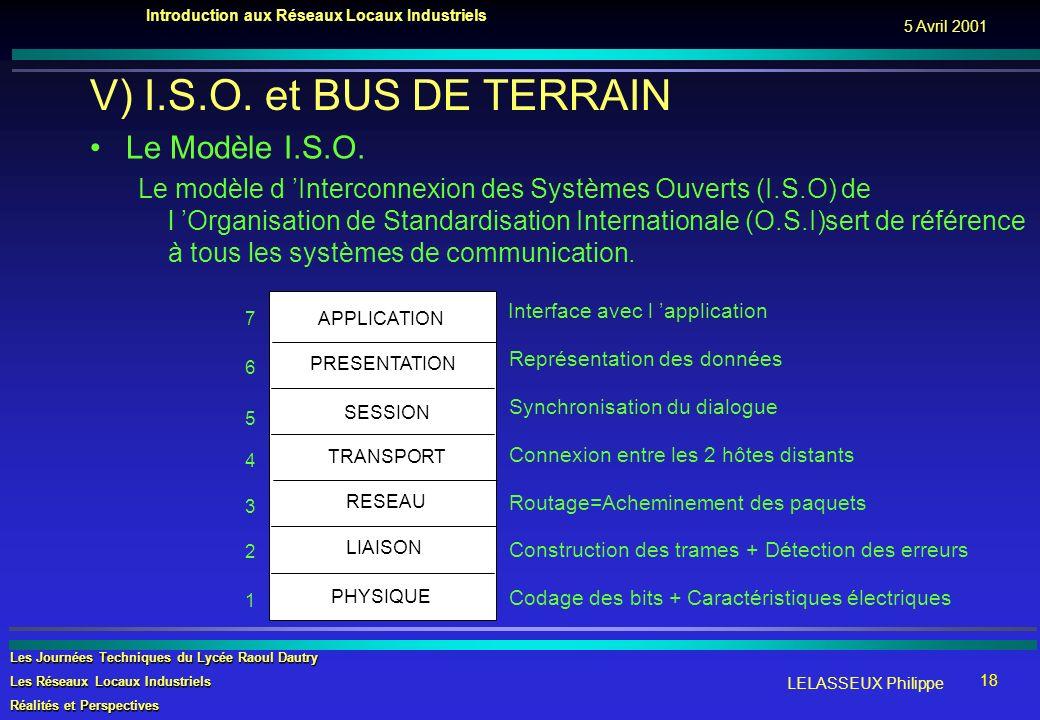 V) I.S.O. et BUS DE TERRAIN Le Modèle I.S.O.