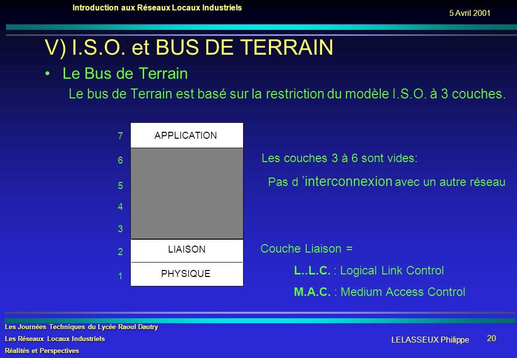 V) I.S.O. et BUS DE TERRAIN Le Bus de Terrain