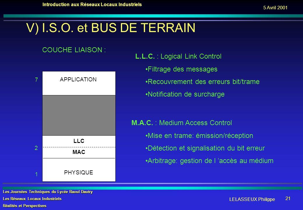 V) I.S.O. et BUS DE TERRAIN COUCHE LIAISON :