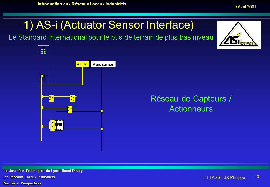 1) AS-i (Actuator Sensor Interface)