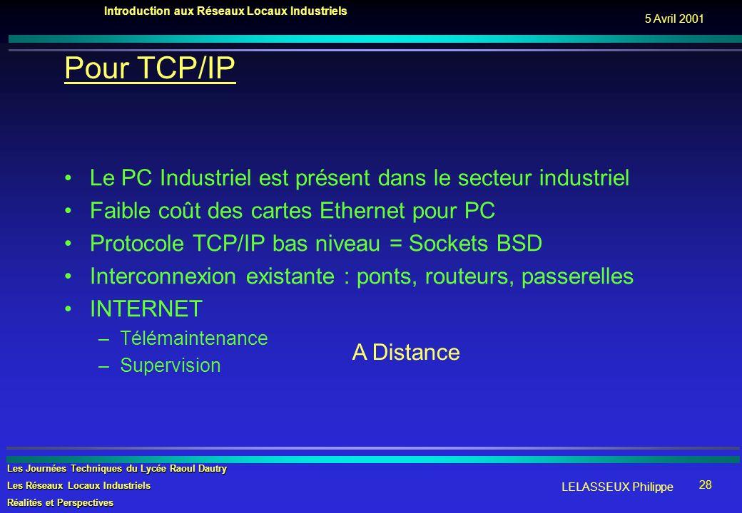 Pour TCP/IP Le PC Industriel est présent dans le secteur industriel
