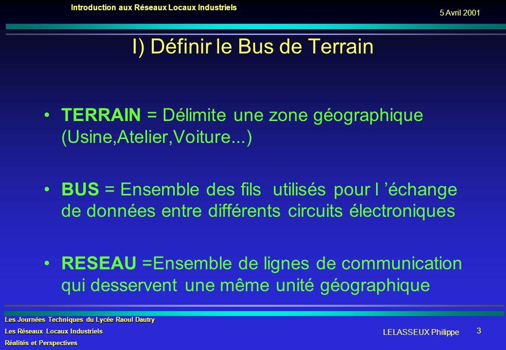I) Définir le Bus de Terrain