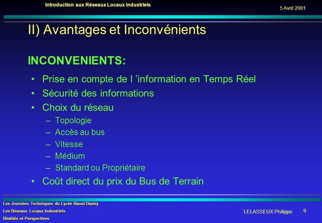 II) Avantages et Inconvénients INCONVENIENTS:
