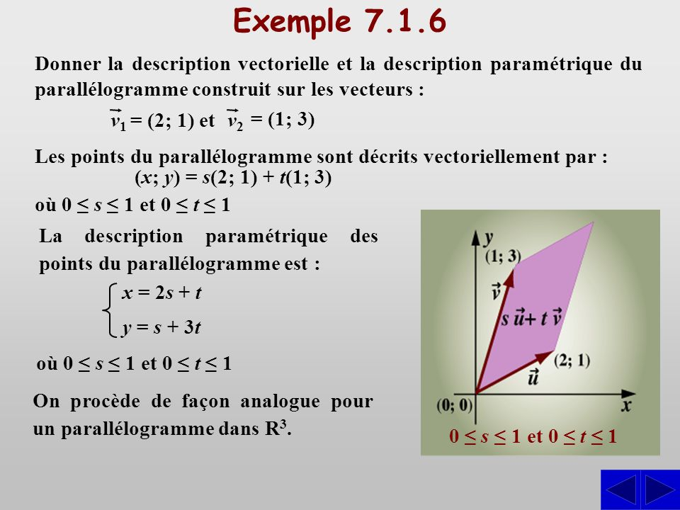 Exemple 7.1.6 Donner la description vectorielle et la description paramétrique du parallélogramme construit sur les vecteurs :