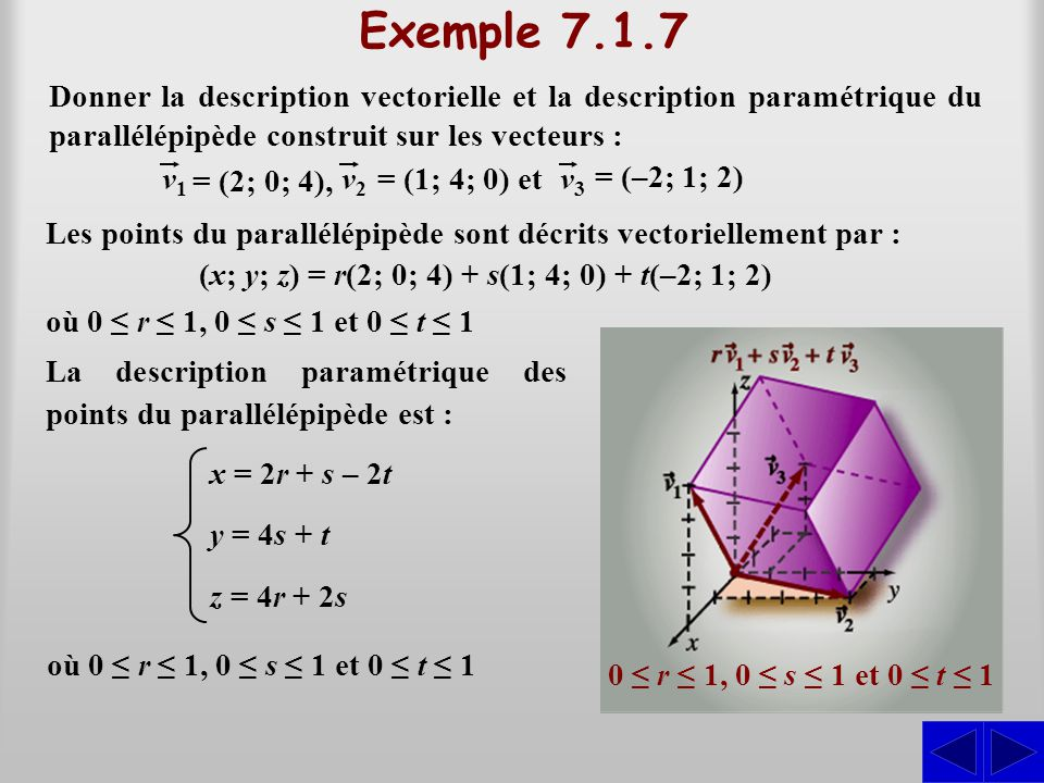 Exemple 7.1.7 Donner la description vectorielle et la description paramétrique du parallélépipède construit sur les vecteurs :