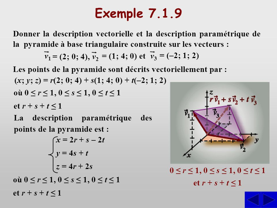 Exemple 7.1.9 Donner la description vectorielle et la description paramétrique de la pyramide à base triangulaire construite sur les vecteurs :