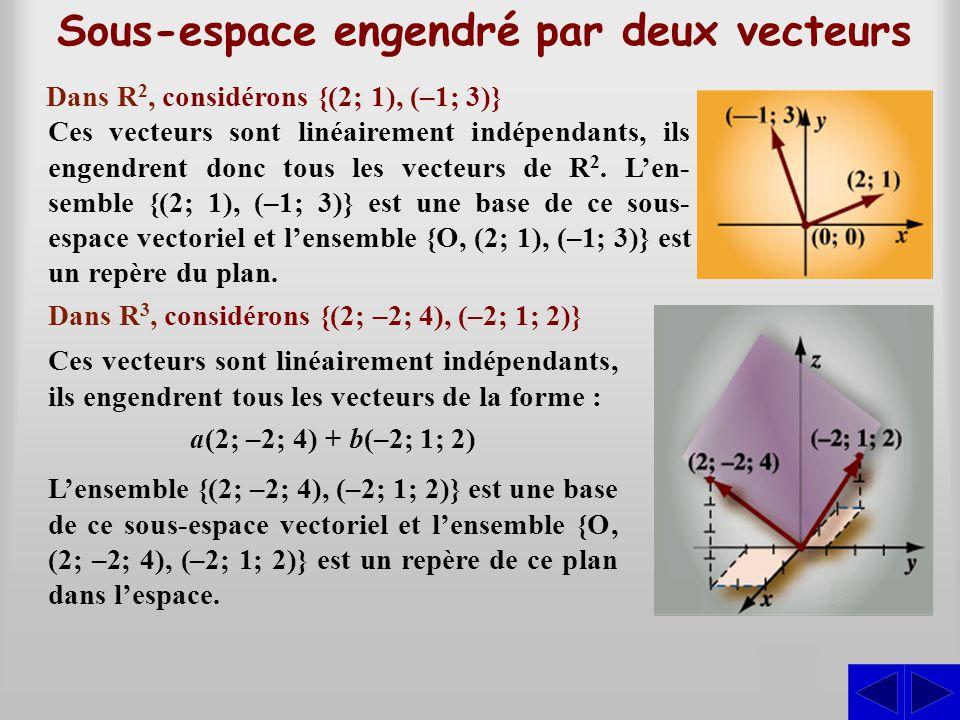 Sous-espace engendré par deux vecteurs