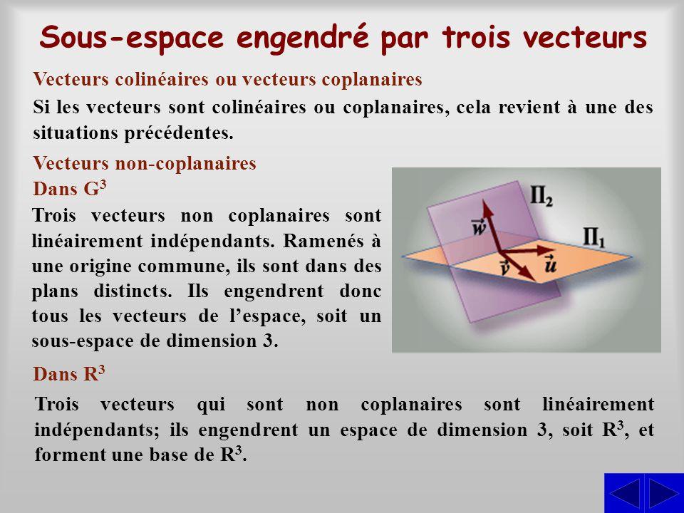 Sous-espace engendré par trois vecteurs