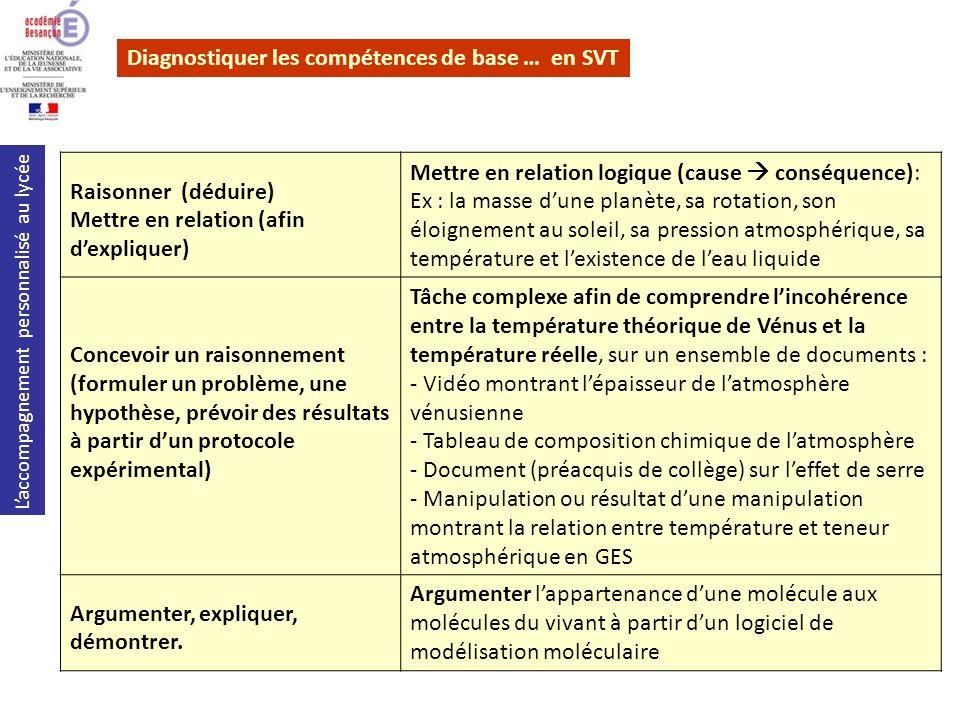 Diagnostiquer les compétences de base … en SVT